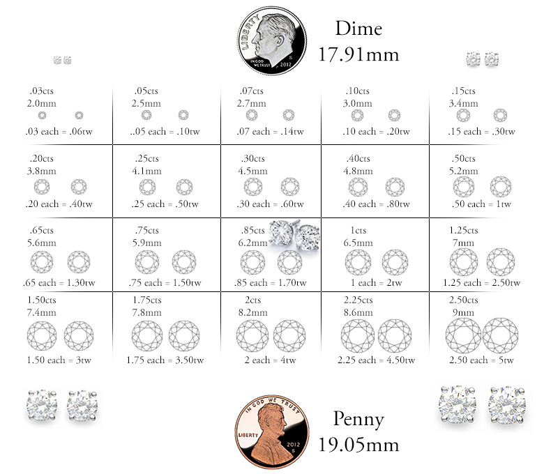 Diamond Studs or Earrings Size Comparison
